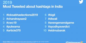 top hashtags of 2019