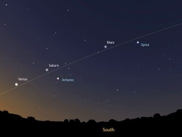 5 planets in the sky july